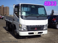 MITSUBISHI CANTER: Which Version Do You Like for Used Car
